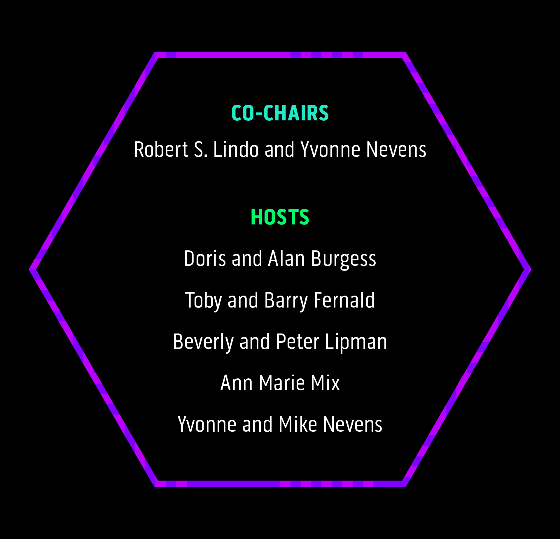 List of names of Co-Chairs and Hosts